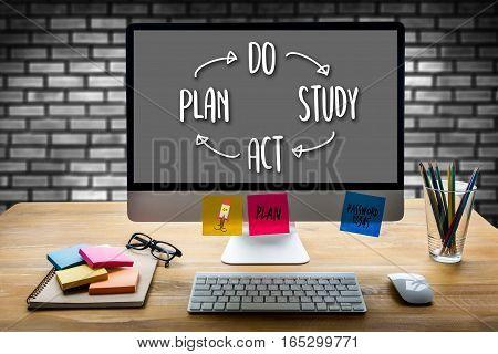 PDSA - Plan Do Study Act Encouragement Time to Act Motivation Aspiration