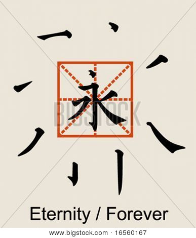 Vector of Chinese & Japanese Kanji--Eternity / Forever.The eight basic essential strokes contained within the character.For beginner practising Kanji.