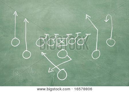 Football play drawn on old chalkboard