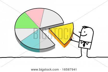 businessman & pie chart