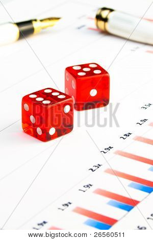 Two Dice On Stock Chart