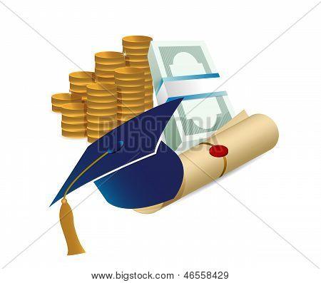 Profits After Graduation Concept