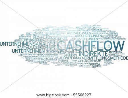 Word cloud -  cashflow