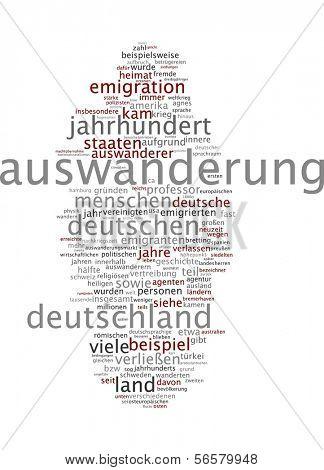 Word cloud - emigration