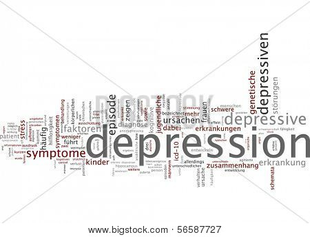 Word cloud - depression