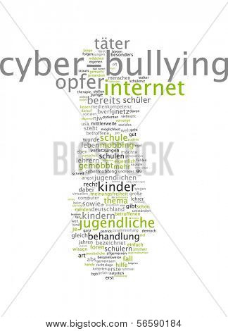 Word cloud - cyber-bullying