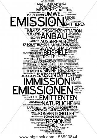 Word cloud - emission