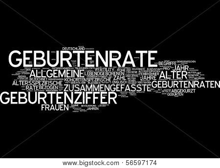 Word cloud - birthrate