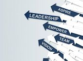LEADERSHIP | Modern business wallpaper