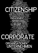 picture of citizenship  - Word cloud  - JPG