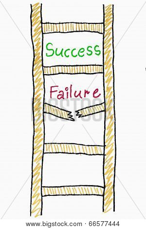 Success Failure Ladder Concept