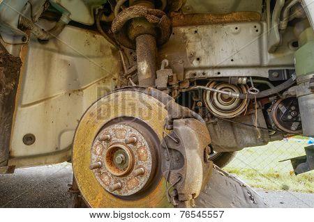 Brake Discs Repair