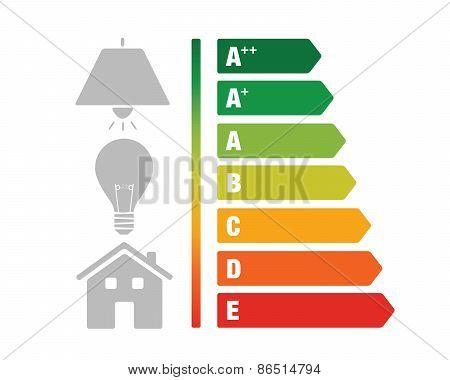Power Savings Scale