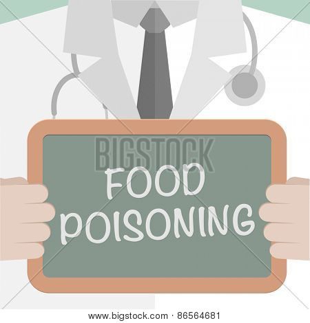minimalist illustration of a doctor holding a blackboard with Food Poisoning text, eps10 vector