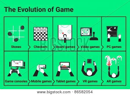 The evolution of game