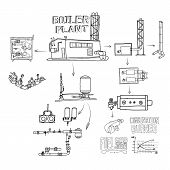 pic of boiler  - Boiler room equipment engineering systems - JPG