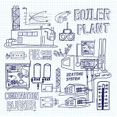 picture of boiler  - Boiler room equipment engineering systems - JPG