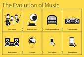 image of jukebox  - The evolution of listening to music from live music to mobile phone - JPG