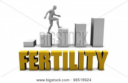 Improve Your Fertility or Business Process as Concept