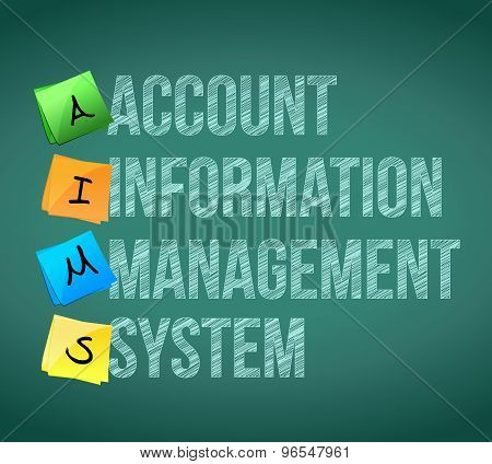 Account Information Management System Post Memo