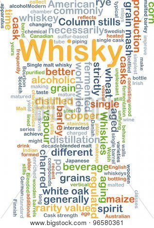 Background concept wordcloud illustration of whisky