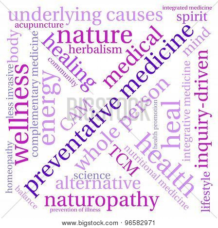 Preventative Medicine Word Cloud
