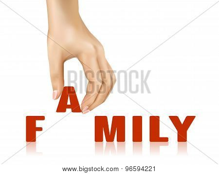 Family Word Taken Away By Hand