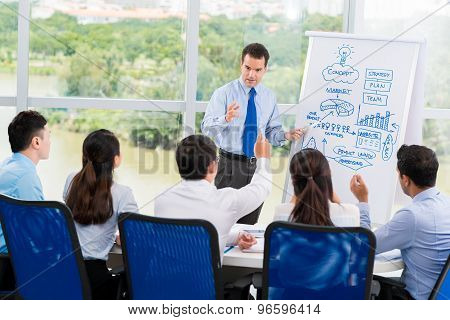 Presenting Business Strategy