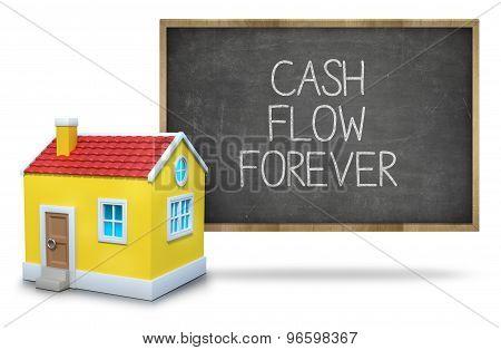 Cash flow forever on blackboard