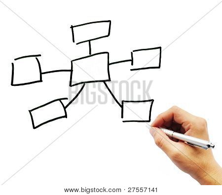Mind Map And Hand  On White Background