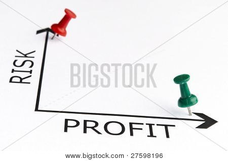 Profit chart with green pin
