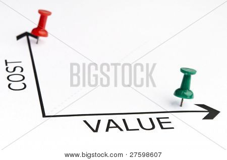 Value chart with green pin