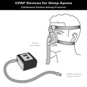 picture of cpap machine  - CPAP machine with air hose - JPG