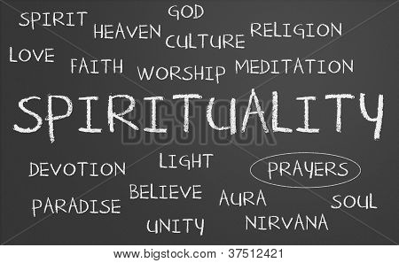 Spirituality Word Cloud