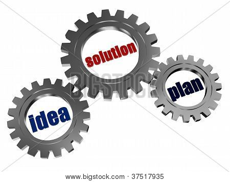 Idea, Solution, Plan In Silver Grey Gearwheels