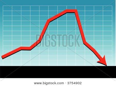Sales Loss Chart