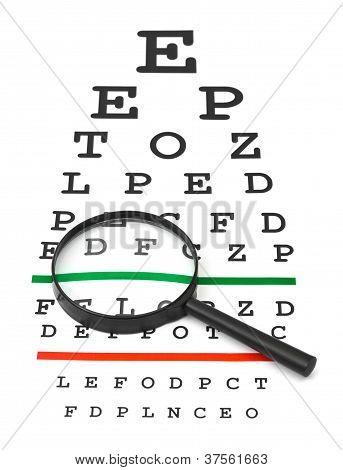 Magnifier On Eyesight Test Chart