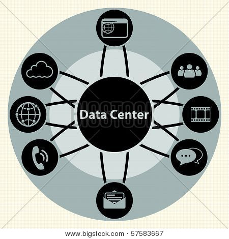 Data center and Centralized.