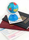 Travel Necessities poster