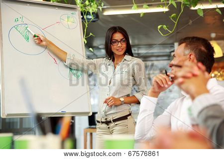 Young beautiful businesswoman explaining graph to his colleagues