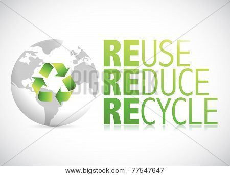 Globe Reduce, Reuse, Recycle Sign