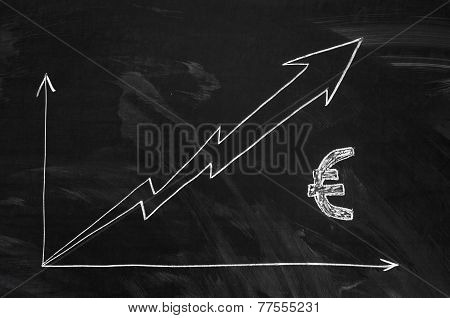 \positive Graph On Blackboard
