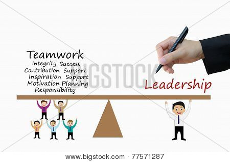 Leadership and teamwork of business concept
