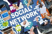 foto of social-security  - Social Network Internet Online Society Connecting Social Media Concept - JPG