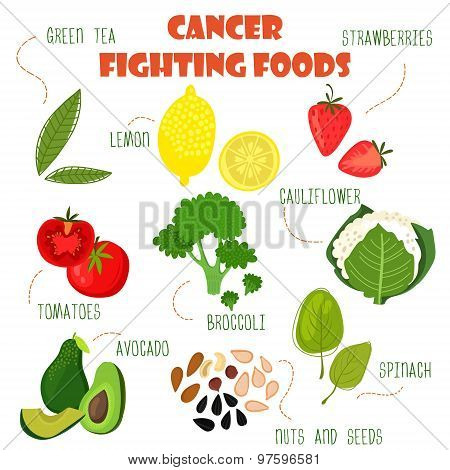 Superfoods Set 1- Cancer Fighting Foods. Green Tea, Lemon, Strawberries, Tomatoes, Cauliflower, Broc