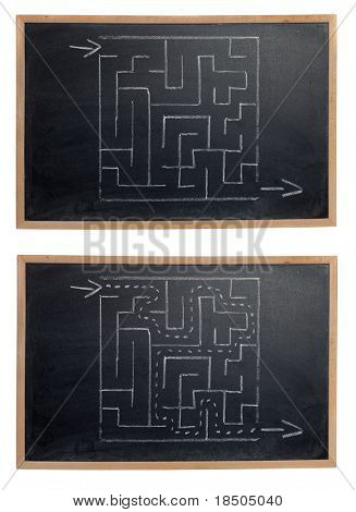 Labyrinth on a chalk board