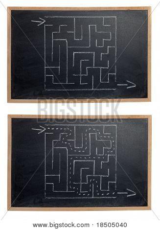 Labyrinth on a chalk board