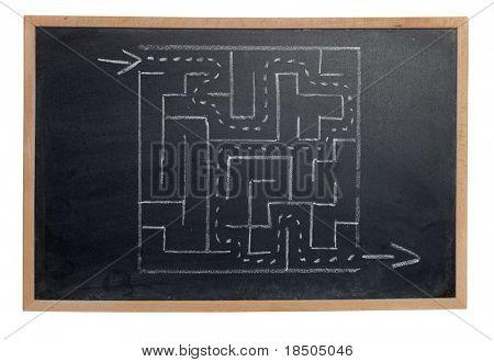 Labyrinth on a chalk boar