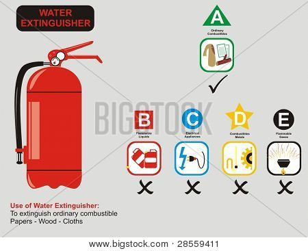 Vector - Water Extinguisher Uses
