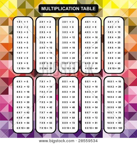 VECTOR - Multiplication Table - Educational Material for Primary School Level - Colorful Abstract Background One, Two, Three, Four, Five, Six, Seven, Eight, Nine, Ten - Helpful For Children, Classroom